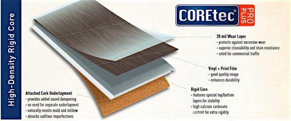 Coretec Pro Plus Luxury Vinyl Flooring Miami Broward